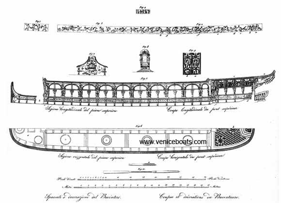 Conservazione progetti e sistemi di progettazione for Piani di fondazione del ponte