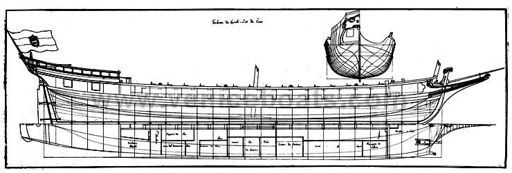 Gilberto penzo barche e navi veneziane la flotta di for Piani di idee per la costruzione di ponti