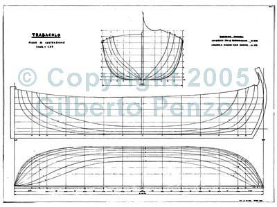 Conservazione progetti e sistemi di progettazione for Piani di costruzione del negozio