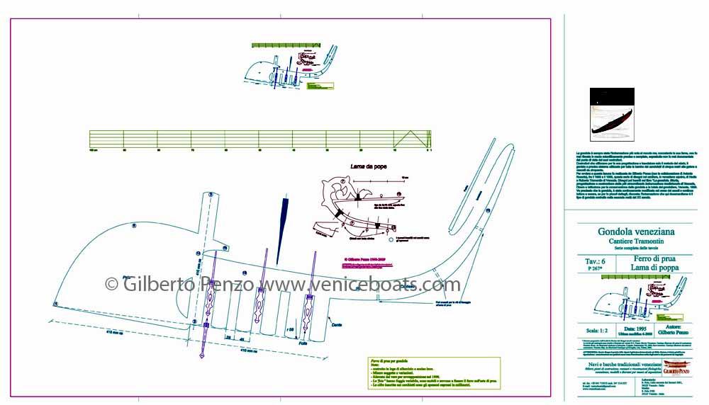 Ferro Da Gondola.Conservazione Progetti E Sistemi Di Progettazione